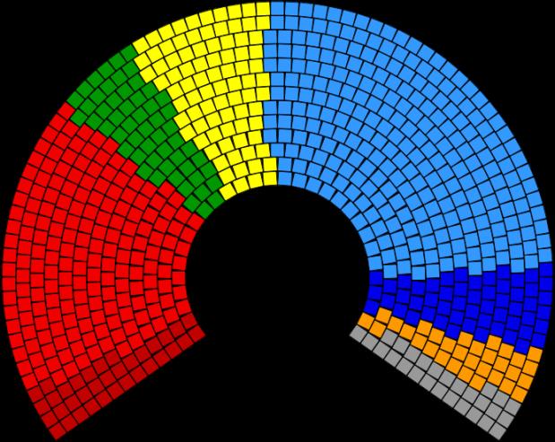 Vuonna 2009 valittu Euroopan parlamentti. Oranssilla on merkitty EFD:n paikat. Puolue ei ole mikään erityisen suuri EU:n mittakaavassa.